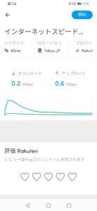 高速通信オフ時の速度【データ制限モード】
